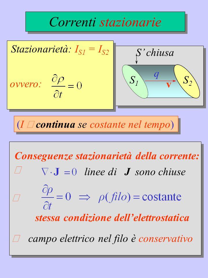 Conduttori 10 -8 < R < 10 -5 (metalli) Semiconduttori 10 -1 < R < 10 3 (Si, Ge puri) Isolanti 10 7 < R < 10 17 ( vetri, ceram.) I = V/ R 1° legge di Ohm (solidi) R resistenza elettrica – ohm (Ù) A l d.d.p.V Conduttore filiforme Metalli: R (T)= Ro (1+ T): aumenta con T Semiconduttori puri: diminuisce con T R = R l/A 2° legge di Ohm R resistività elettrica (Ù m)