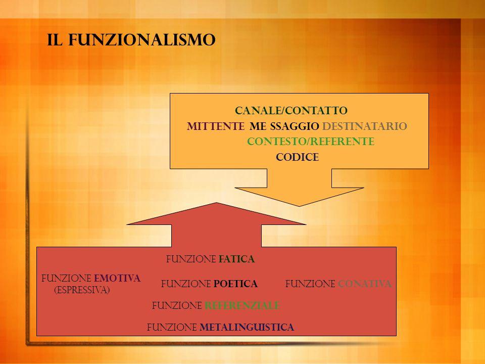 La FUNZIONE in relazione al modello della comunicazione, per FUNZIONI si intendono i fini che si assegnano agli enunciati quando vengono prodotti ruol