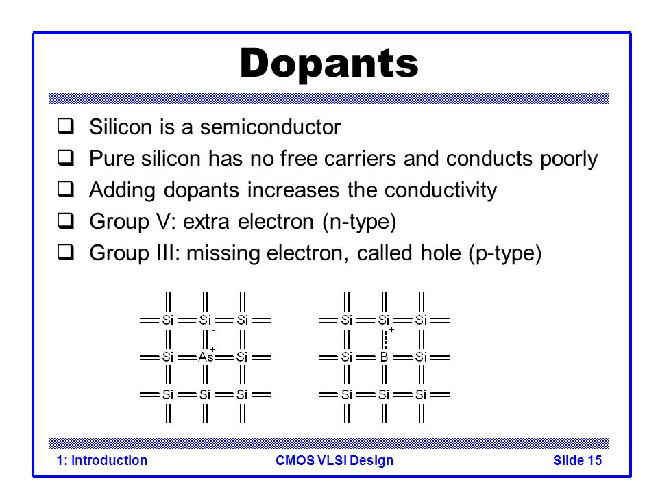 CMOS VLSI Design1: IntroductionSlide 15 Dopants Silicon is a semiconductor Pure silicon has no free carriers and conducts poorly Adding dopants increa