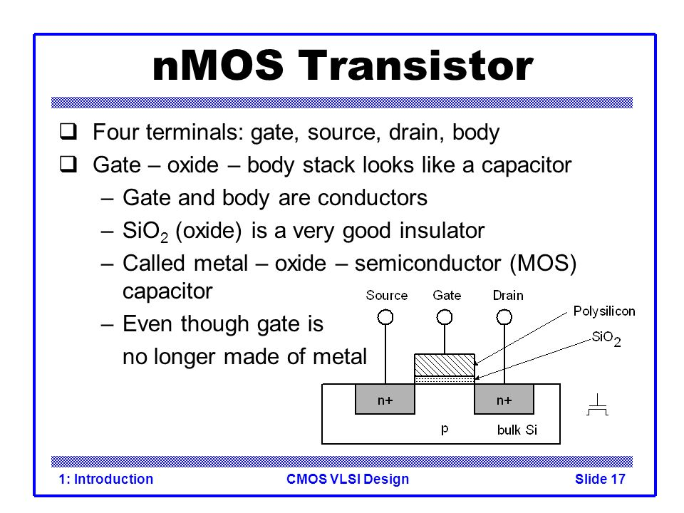 CMOS VLSI Design1: IntroductionSlide 17 nMOS Transistor Four terminals: gate, source, drain, body Gate – oxide – body stack looks like a capacitor –Ga
