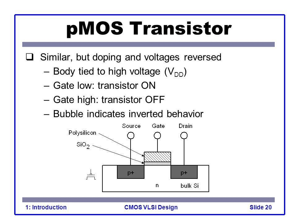 CMOS VLSI Design1: IntroductionSlide 20 pMOS Transistor Similar, but doping and voltages reversed –Body tied to high voltage (V DD ) –Gate low: transi