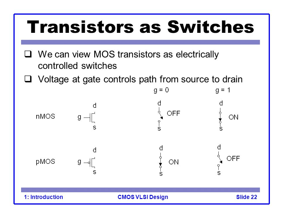 CMOS VLSI Design1: IntroductionSlide 22 Transistors as Switches We can view MOS transistors as electrically controlled switches Voltage at gate contro