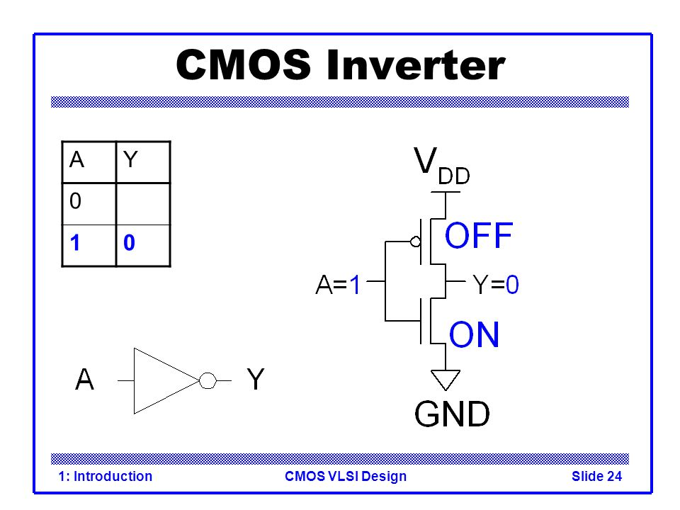 CMOS VLSI Design1: IntroductionSlide 24 CMOS Inverter AY 0 10