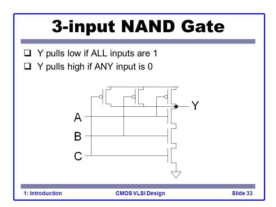 CMOS VLSI Design1: IntroductionSlide 33 3-input NAND Gate Y pulls low if ALL inputs are 1 Y pulls high if ANY input is 0