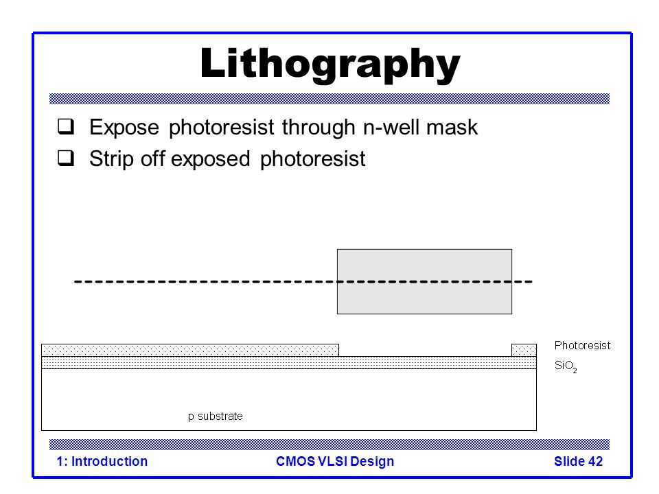 CMOS VLSI Design1: IntroductionSlide 42 Lithography Expose photoresist through n-well mask Strip off exposed photoresist