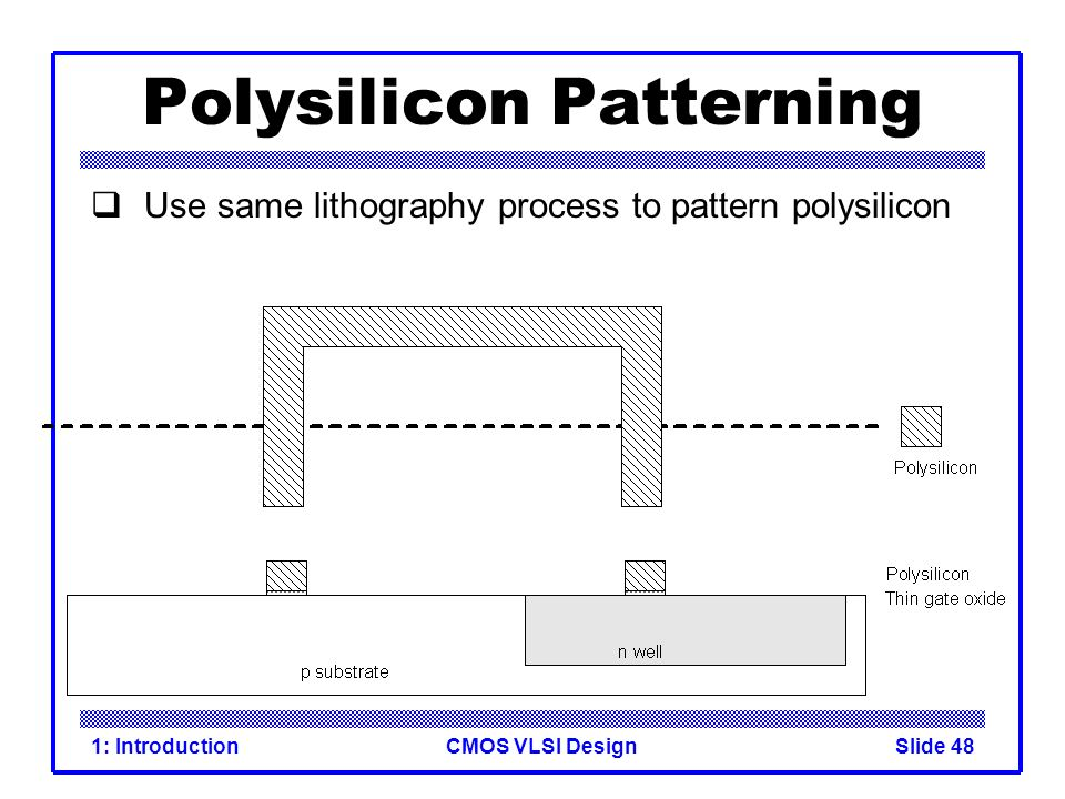 CMOS VLSI Design1: IntroductionSlide 48 Polysilicon Patterning Use same lithography process to pattern polysilicon