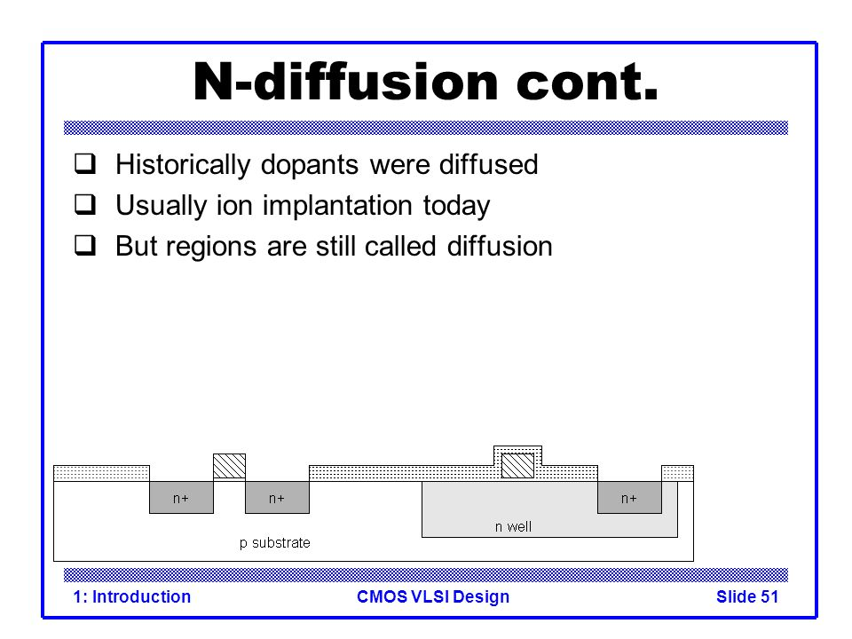 CMOS VLSI Design1: IntroductionSlide 51 N-diffusion cont. Historically dopants were diffused Usually ion implantation today But regions are still call