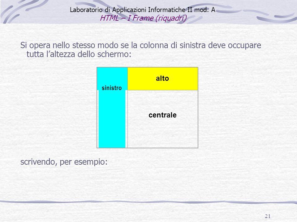 21 Si opera nello stesso modo se la colonna di sinistra deve occupare tutta laltezza dello schermo: sinistro alto centrale scrivendo, per esempio: Laboratorio di Applicazioni Informatiche II mod.