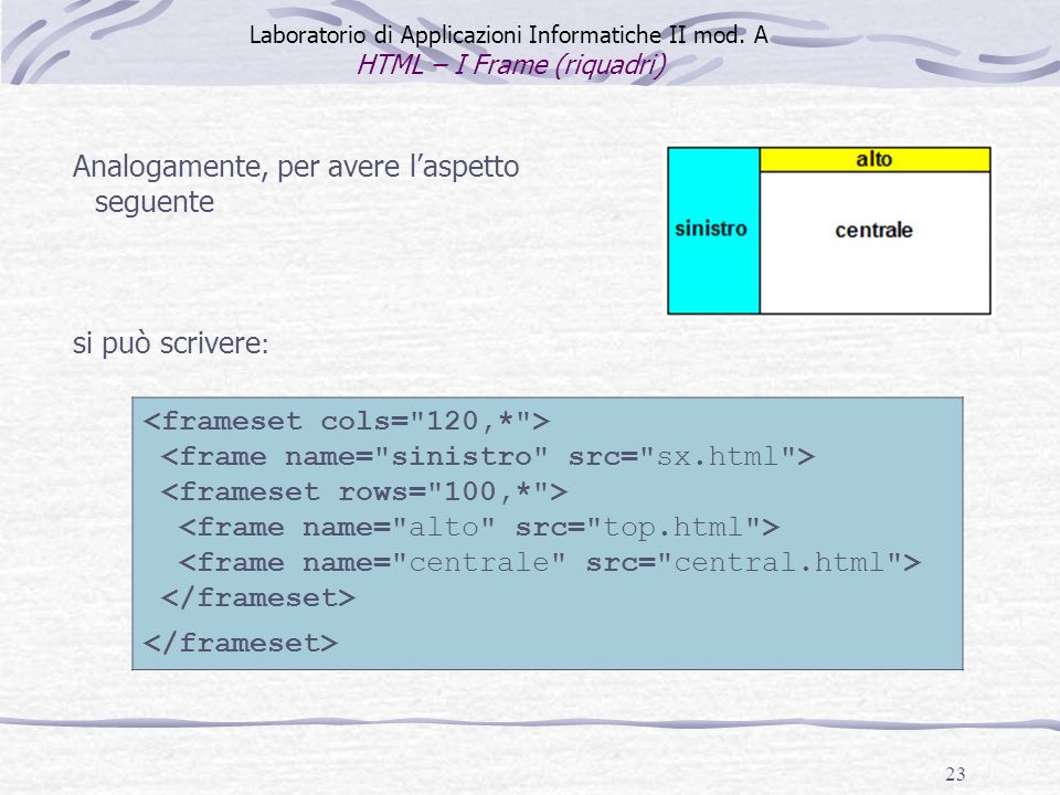 23 Analogamente, per avere laspetto seguente Laboratorio di Applicazioni Informatiche II mod. A HTML – I Frame (riquadri) si può scrivere :