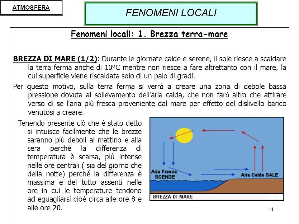 14 Fenomeni locali: 1. Brezza terra-mare BREZZA DI MARE (1/2): Durante le giornate calde e serene, il sole riesce a scaldare la terra ferma anche di 1