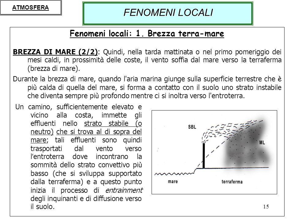 15 Fenomeni locali: 1. Brezza terra-mare BREZZA DI MARE (2/2): Quindi, nella tarda mattinata o nel primo pomeriggio dei mesi caldi, in prossimit à del