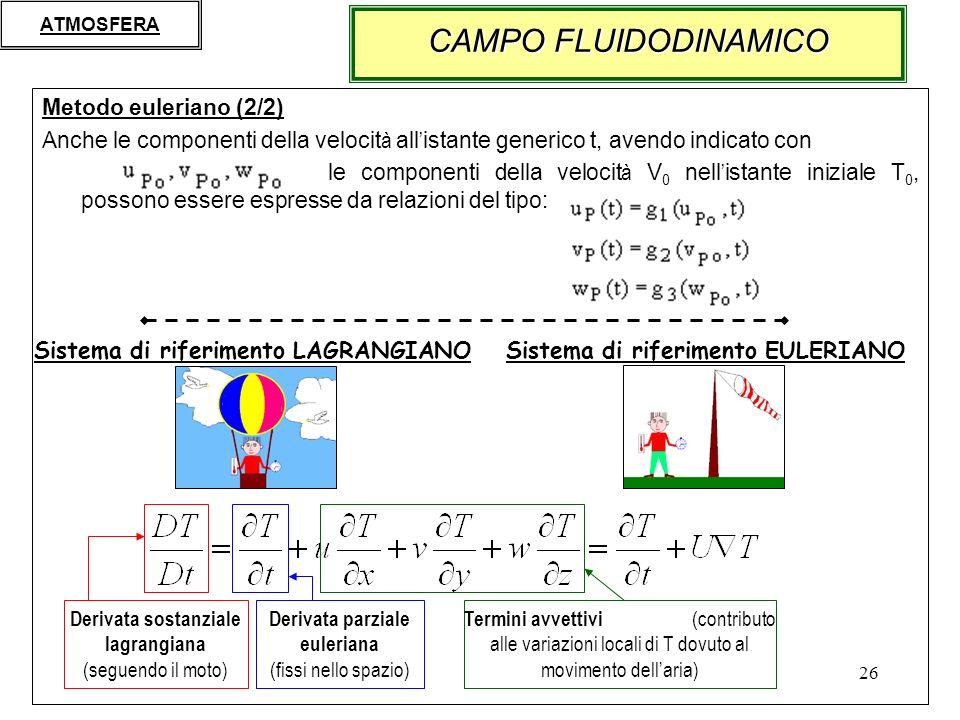 26 Metodo euleriano (2/2) Anche le componenti della velocit à all istante generico t, avendo indicato con le componenti della velocit à V 0 nell istante iniziale T 0, possono essere espresse da relazioni del tipo: CAMPO FLUIDODINAMICO Sistema di riferimento EULERIANOSistema di riferimento LAGRANGIANO Derivata sostanziale lagrangiana (seguendo il moto) Derivata parziale euleriana (fissi nello spazio) Termini avvettivi (contributo alle variazioni locali di T dovuto al movimento dellaria) ATMOSFERA