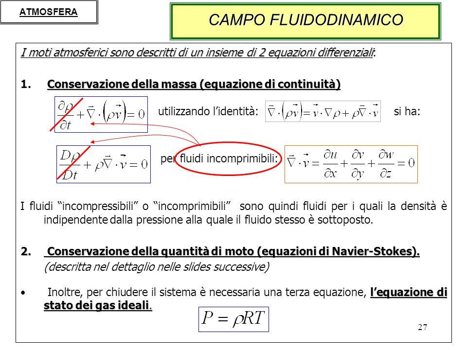 27 I moti atmosferici sono descritti di un insieme di 2 equazioni differenziali I moti atmosferici sono descritti di un insieme di 2 equazioni differenziali: Conservazione della massa (equazione di continuità) 1.