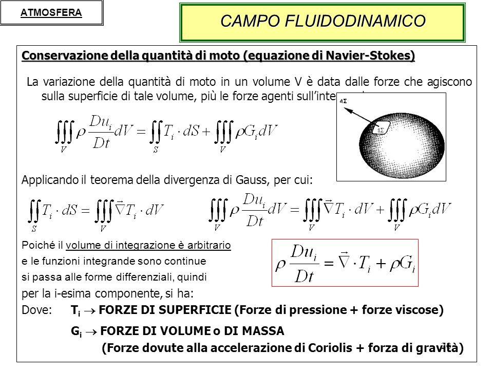 28 Conservazione della quantità di moto (equazione di Navier-Stokes) La variazione della quantità di moto in un volume V è data dalle forze che agiscono sulla superficie di tale volume, più le forze agenti sullintero volume: Applicando il teorema della divergenza di Gauss, per cui: Poiché il volume di integrazione è arbitrario e le funzioni integrande sono continue si passa alle forme differenziali, quindi per la i-esima componente, si ha: Dove:T i FORZE DI SUPERFICIE (Forze di pressione + forze viscose) G i FORZE DI VOLUME o DI MASSA (Forze dovute alla accelerazione di Coriolis + forza di gravità) CAMPO FLUIDODINAMICO ATMOSFERA