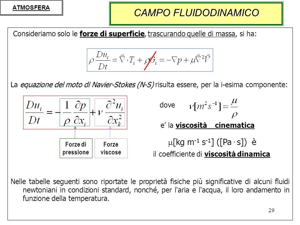 29 forze di superficie Consideriamo solo le forze di superficie, trascurando quelle di massa, si ha: equazione del moto di Navier-Stokes (N-S) La equazione del moto di Navier-Stokes (N-S) risulta essere, per la i-esima componente: dove e la viscosità cinematica Nelle tabelle seguenti sono riportate le proprietà fisiche più significative di alcuni fluidi newtoniani in condizioni standard, nonché, per l aria e l acqua, il loro andamento in funzione della temperatura.