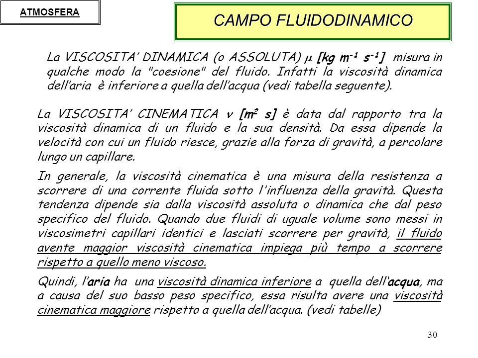 30 CAMPO FLUIDODINAMICO La VISCOSITA DINAMICA (o ASSOLUTA) [kg m -1 s -1 ] misura in qualche modo la coesione del fluido.