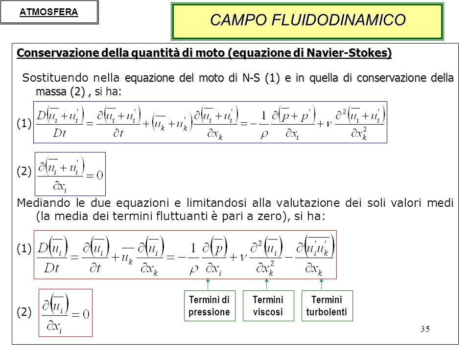 35 Conservazione della quantità di moto (equazione di Navier-Stokes) equazione del moto di N-S (1) e in quella di conservazione della massa (2), Sostituendo nella equazione del moto di N-S (1) e in quella di conservazione della massa (2), si ha: (1) (2) Mediando le due equazioni e limitandosi alla valutazione dei soli valori medi (la media dei termini fluttuanti è pari a zero), si ha: (1) (2) CAMPO FLUIDODINAMICO Termini di pressione Termini turbolenti Termini viscosi ATMOSFERA