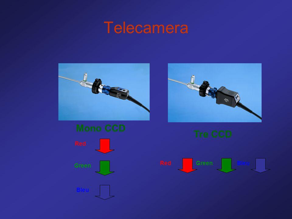 Telecamera Mono CCD Red Green Bleu Tre CCD RedGreenBleu