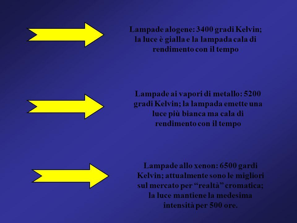 Lampade alogene: 3400 gradi Kelvin; la luce è gialla e la lampada cala di rendimento con il tempo Lampade ai vapori di metallo: 5200 gradi Kelvin; la