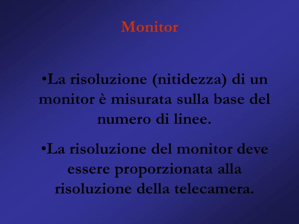 Monitor La risoluzione (nitidezza) di un monitor è misurata sulla base del numero di linee. La risoluzione del monitor deve essere proporzionata alla