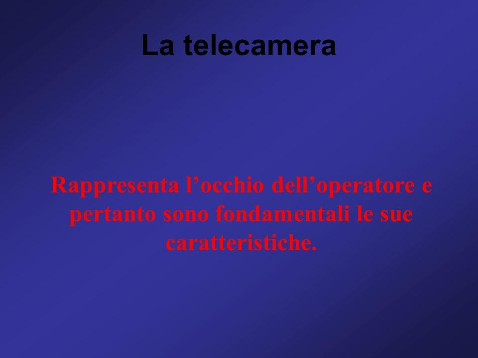 La telecamera Rappresenta locchio delloperatore e pertanto sono fondamentali le sue caratteristiche.