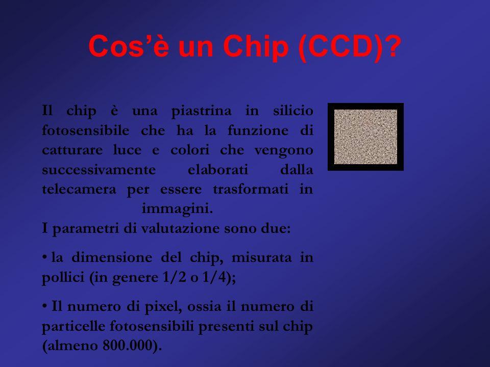 Cosè un Chip (CCD)? Il chip è una piastrina in silicio fotosensibile che ha la funzione di catturare luce e colori che vengono successivamente elabora