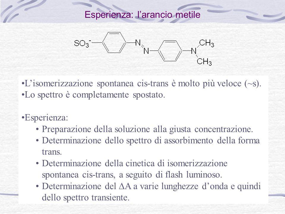 Applicazioni Memorie Interruttori Macchine molecolari Coloranti fotocromici Controllo ottico di strutture (bio)molecolari Nota:un meccanismo simile è responsabile della visione (isomerizzazione cis-trans nel retinale).