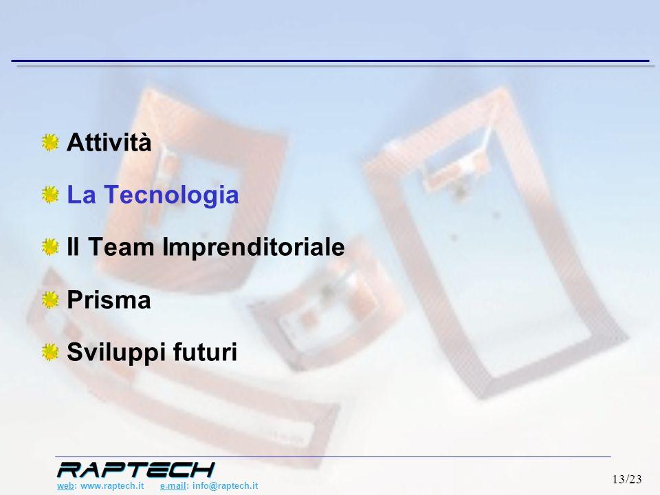 web: www.raptech.it e-mail: info@raptech.it 13/23 Attività La Tecnologia Il Team Imprenditoriale Prisma Sviluppi futuri