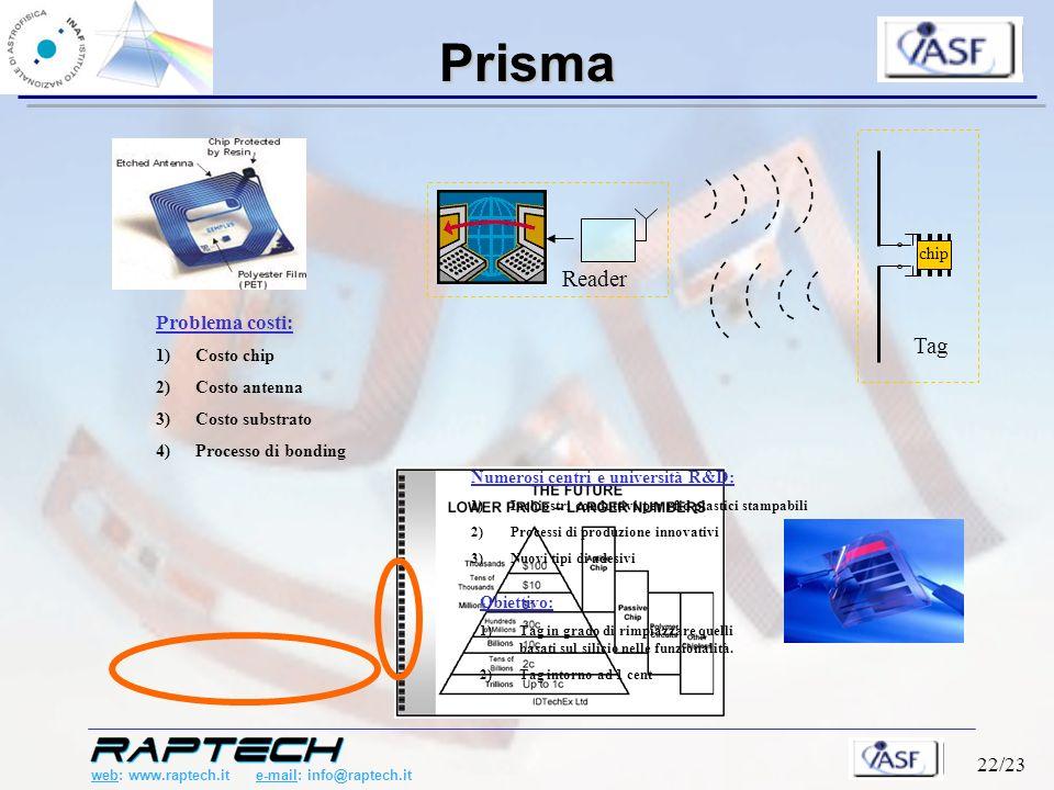 web: www.raptech.it e-mail: info@raptech.it 22/23 Prisma Tag chip Reader Problema costi: 1)Costo chip 2)Costo antenna 3)Costo substrato 4)Processo di bonding Numerosi centri e università R&D: 1)Inchiostri conduttivi per rfid plastici stampabili 2)Processi di produzione innovativi 3)Nuovi tipi di adesivi Obiettivo: 1)Tag in grado di rimpiazzare quelli basati sul silicio nelle funzionalità.