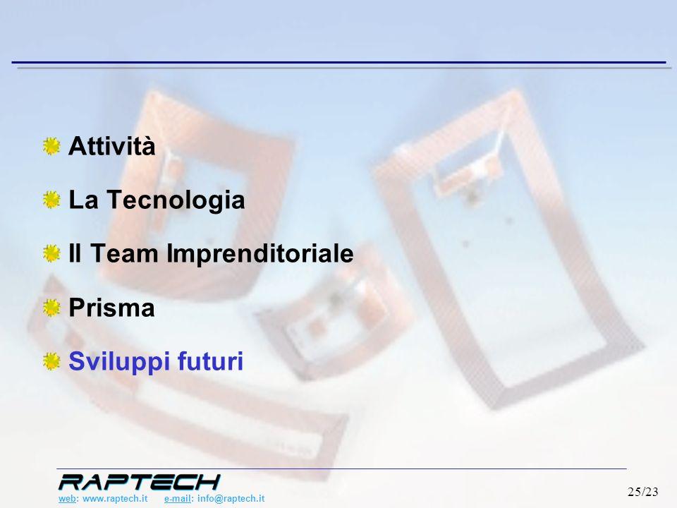 web: www.raptech.it e-mail: info@raptech.it 25/23 Attività La Tecnologia Il Team Imprenditoriale Prisma Sviluppi futuri