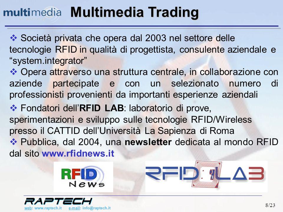 web: www.raptech.it e-mail: info@raptech.it 19/23 Attività La Tecnologia Il Team Imprenditoriale Prisma Sviluppi futuri