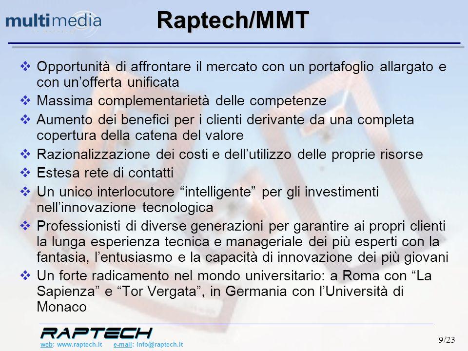 web: www.raptech.it e-mail: info@raptech.it 10/23 Attività La Tecnologia Il Team Imprenditoriale Prisma Sviluppi futuri