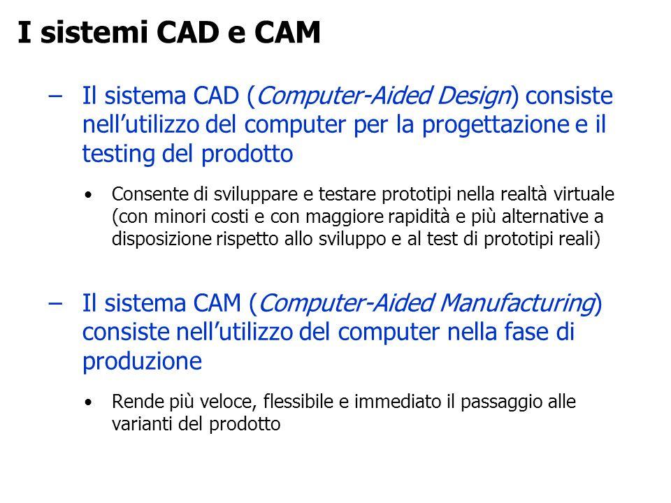 –Il sistema CAD (Computer-Aided Design) consiste nellutilizzo del computer per la progettazione e il testing del prodotto Consente di sviluppare e tes