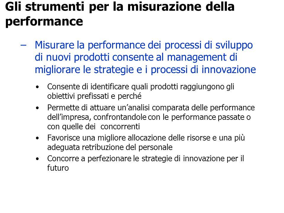 –Misurare la performance dei processi di sviluppo di nuovi prodotti consente al management di migliorare le strategie e i processi di innovazione Cons