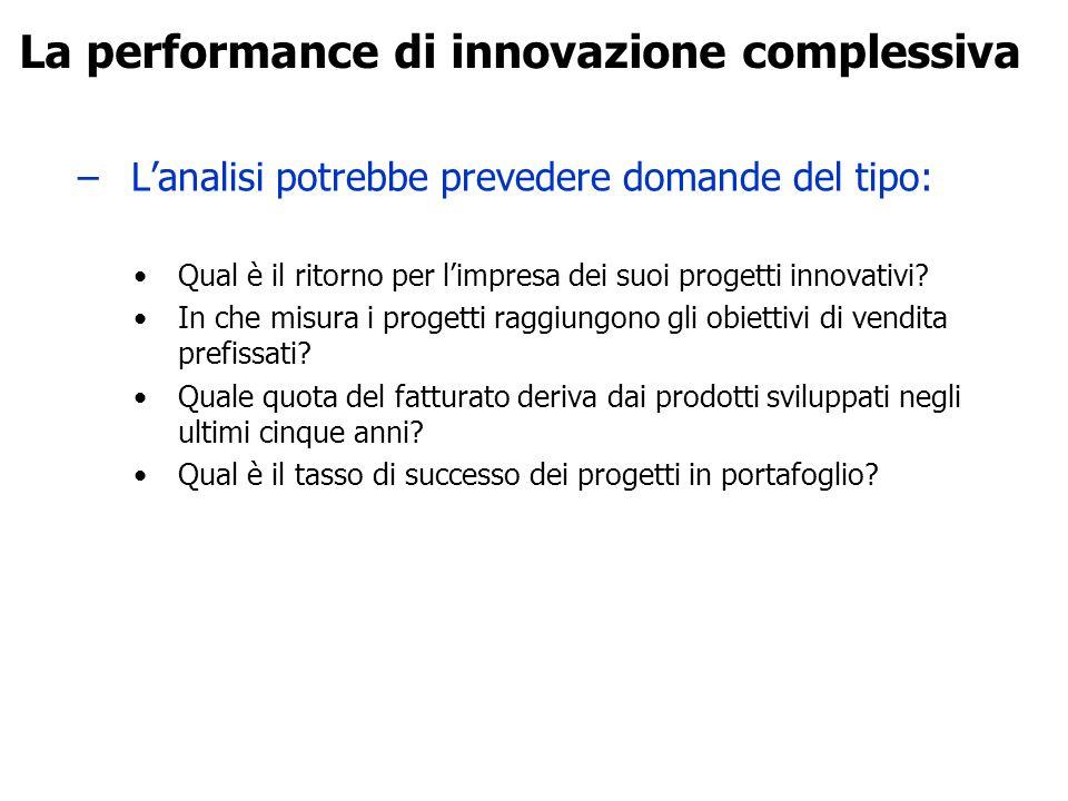 –Lanalisi potrebbe prevedere domande del tipo: Qual è il ritorno per limpresa dei suoi progetti innovativi? In che misura i progetti raggiungono gli o