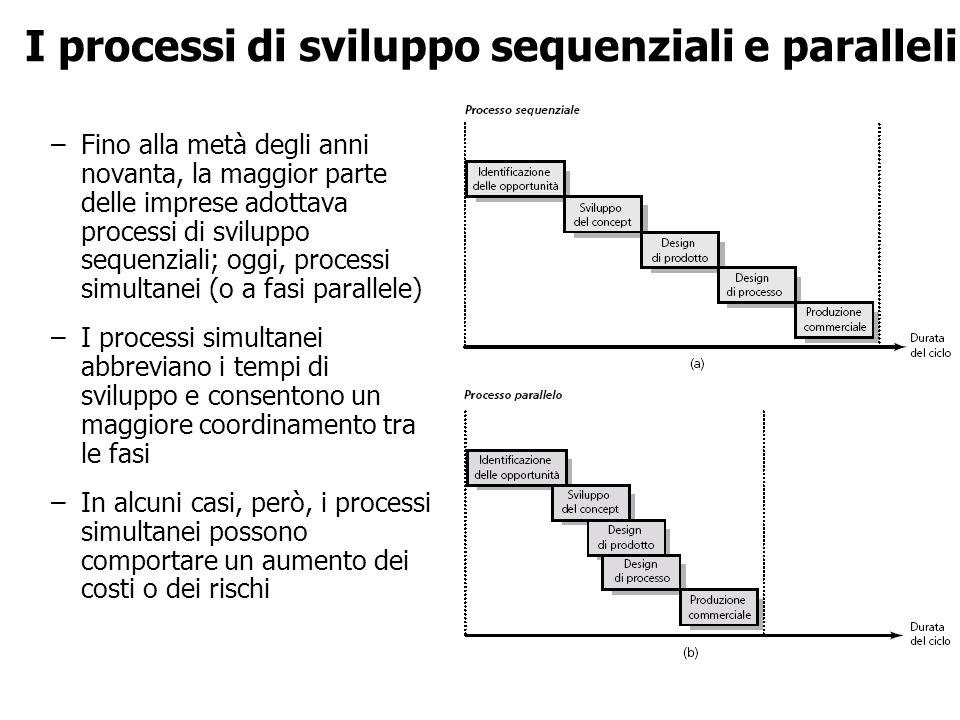 –Fino alla metà degli anni novanta, la maggior parte delle imprese adottava processi di sviluppo sequenziali; oggi, processi simultanei (o a fasi para
