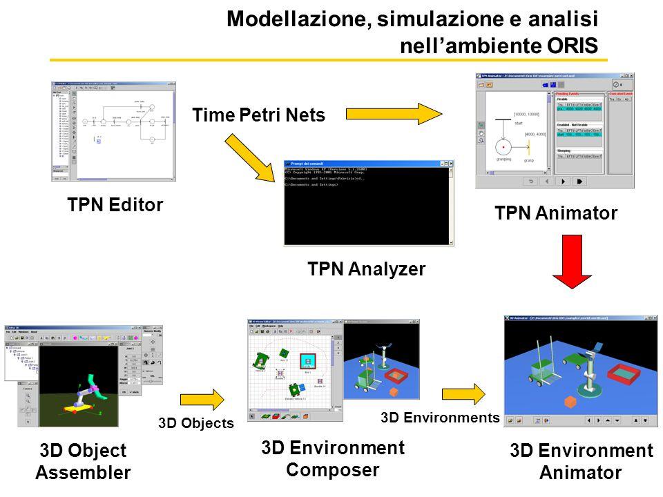 Modellazione, simulazione e analisi nellambiente ORIS TPN Editor 3D Environment Composer 3D Object Assembler 3D Objects TPN Animator 3D Environment Animator Time Petri Nets 3D Environments TPN Analyzer