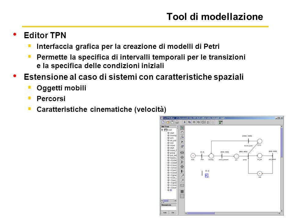 Tool di modellazione Editor TPN Interfaccia grafica per la creazione di modelli di Petri Permette la specifica di intervalli temporali per le transizioni e la specifica delle condizioni iniziali Estensione al caso di sistemi con caratteristiche spaziali Oggetti mobili Percorsi Caratteristiche cinematiche (velocità)