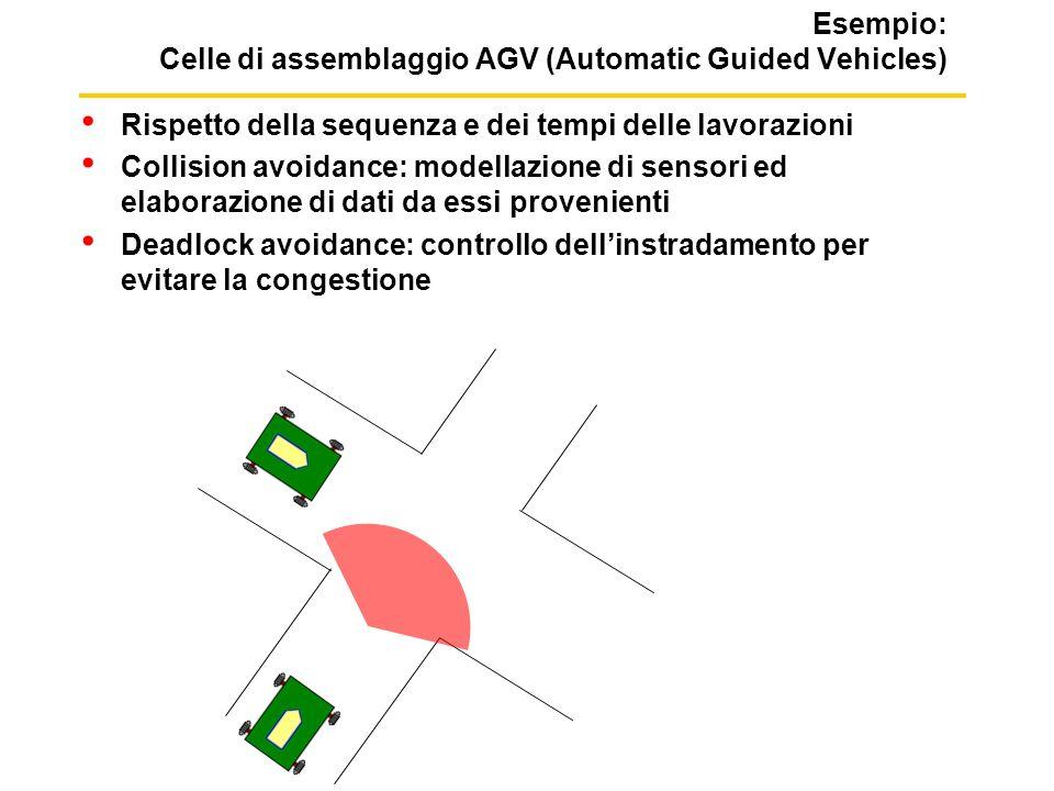 Esempio: Celle di assemblaggio AGV (Automatic Guided Vehicles) Rispetto della sequenza e dei tempi delle lavorazioni Collision avoidance: modellazione di sensori ed elaborazione di dati da essi provenienti Deadlock avoidance: controllo dellinstradamento per evitare la congestione
