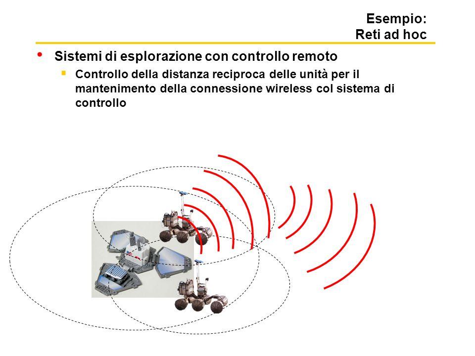 Esempio: Reti ad hoc Sistemi di esplorazione con controllo remoto Controllo della distanza reciproca delle unità per il mantenimento della connessione wireless col sistema di controllo