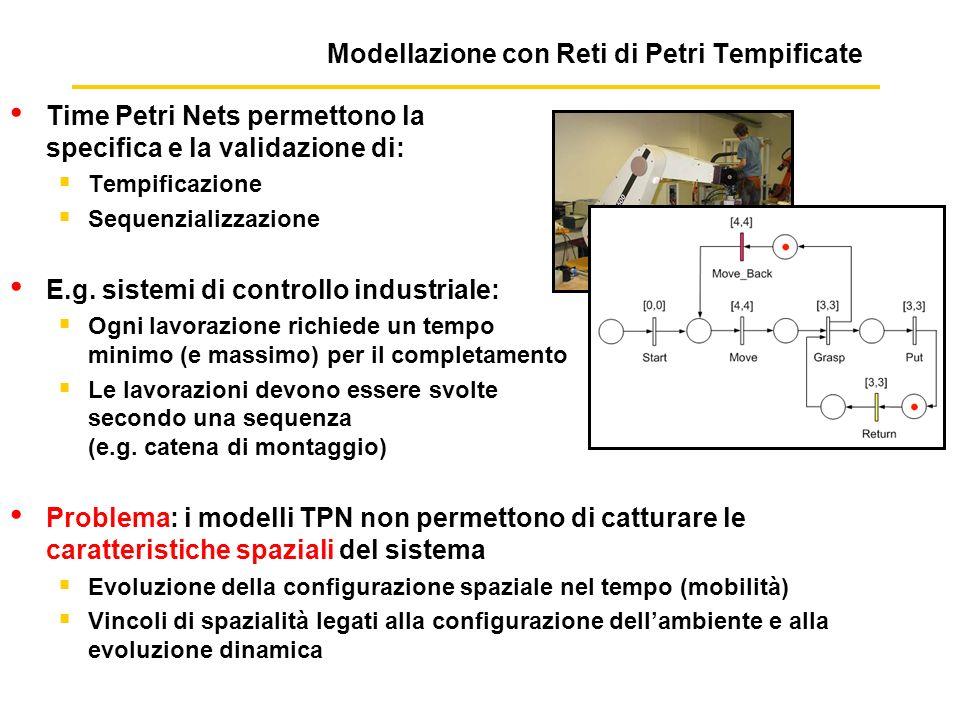 Modellazione con Reti di Petri Tempificate Time Petri Nets permettono la specifica e la validazione di: Tempificazione Sequenzializzazione E.g.