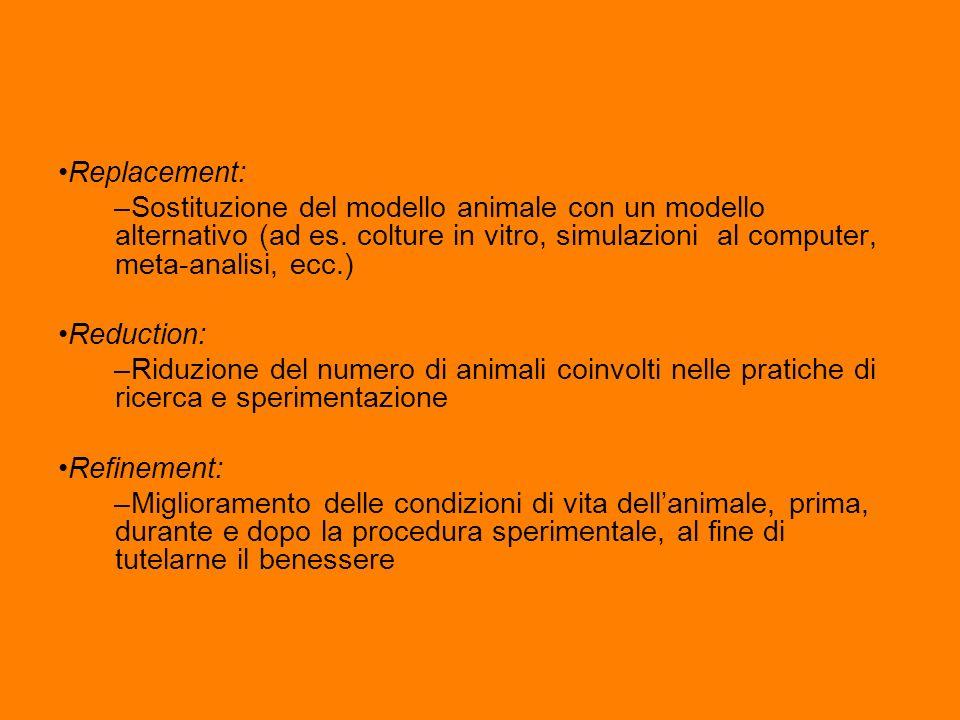 Replacement: –Sostituzione del modello animale con un modello alternativo (ad es. colture in vitro, simulazioni al computer, meta-analisi, ecc.) Reduc