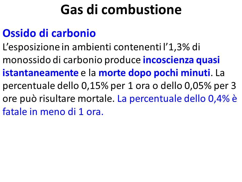 Gas di combustione I gas di combustione sono quei prodotti della combustione che rimangono allo stato gassoso anche quando raggiungono, raffreddandosi