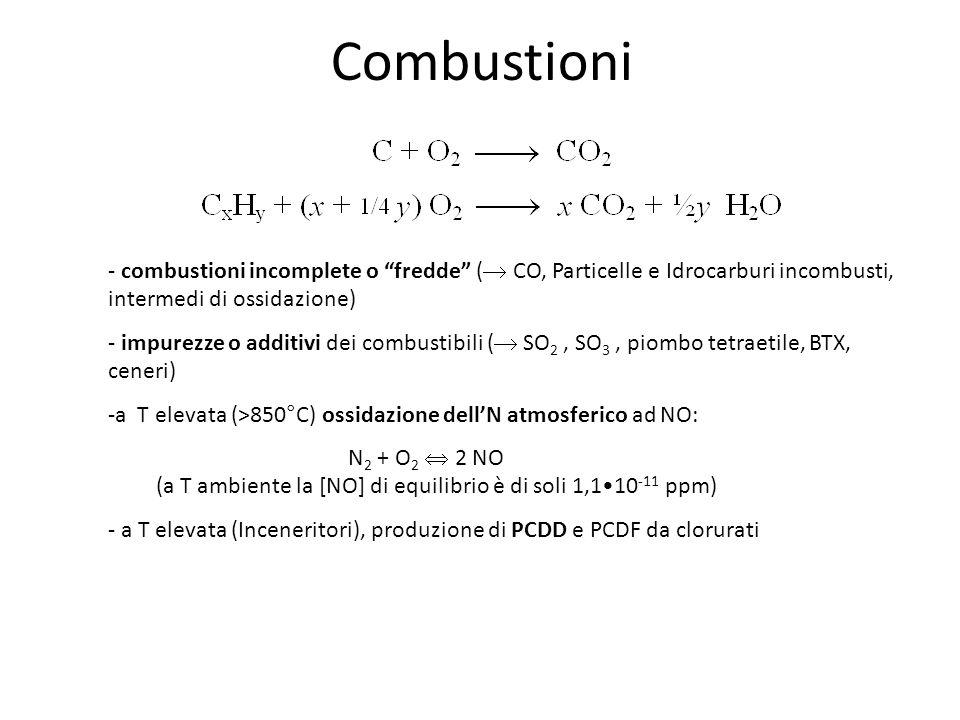 Inquinanti atmosferici caratteristiche chimiche Coefficiente di Henry o tensione di vapore (volatilità) Solubilità