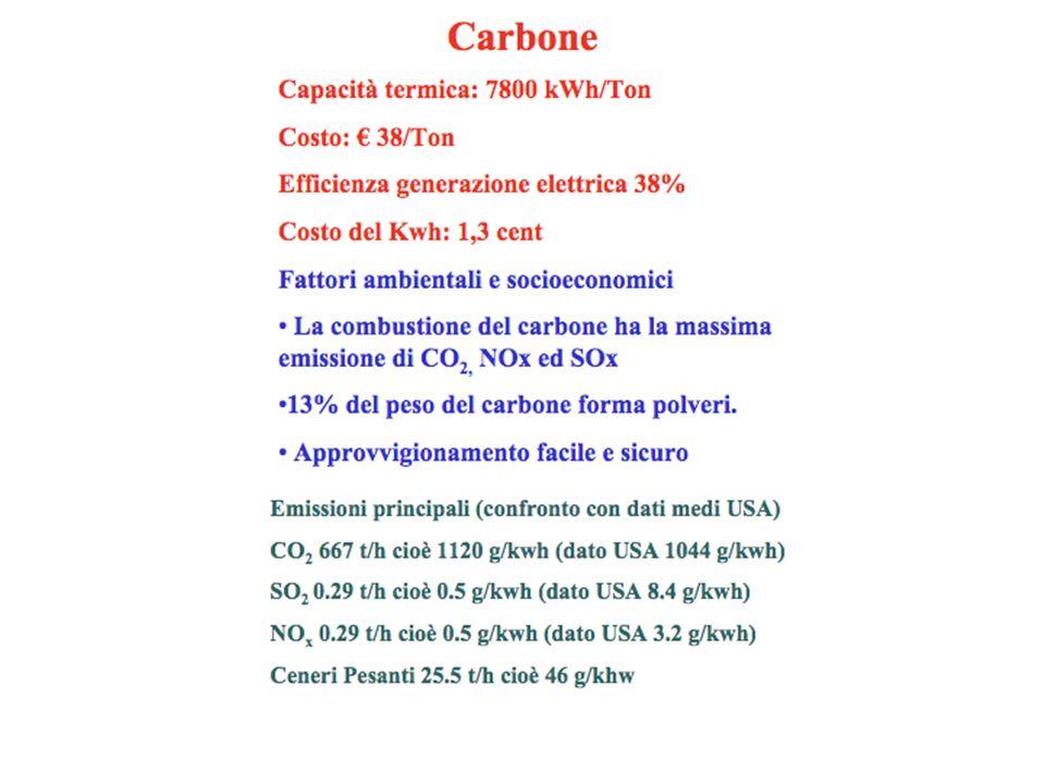 Prodotti di combustione Altri prodotti di reazione sono derivati: dello zolfo presente in quasi tutti i combustibili di gas inerti come l azoto di gas derivanti dalla decomposizione termica di eventuali sostanze organiche