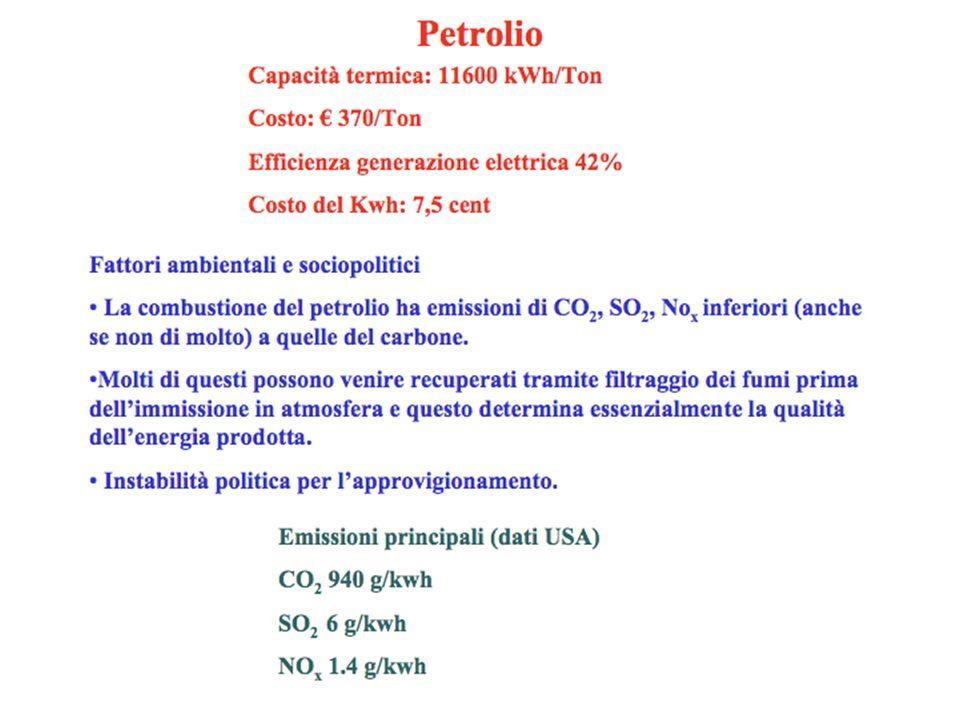 SostanzaProdotti tossiciProdotti maggiormente tossici PVCCO-CO2-HCl-Benzene- Toluene HCl-CO PoliammidiCO-CO2-HCNHCN-CO PoliesteriCO-CO2- HCN –HCl(per i materiali clorurati) HCN-CO Resine fenolicheCO-CO2-Fenolo e derivatiCO-Fenolo PoliacriliciCO-CO2-Metacrilato di metile CO-Metacrilato di metile PolistireneCO-CO2-Toluene-Stirene- Benzene-Idrocarburi aromatici CO -Idrocarburi aromatici Legno e derivatiCO-CO2CO LanaCO-CO2-HCNCO-HCN Prodotti di combustione