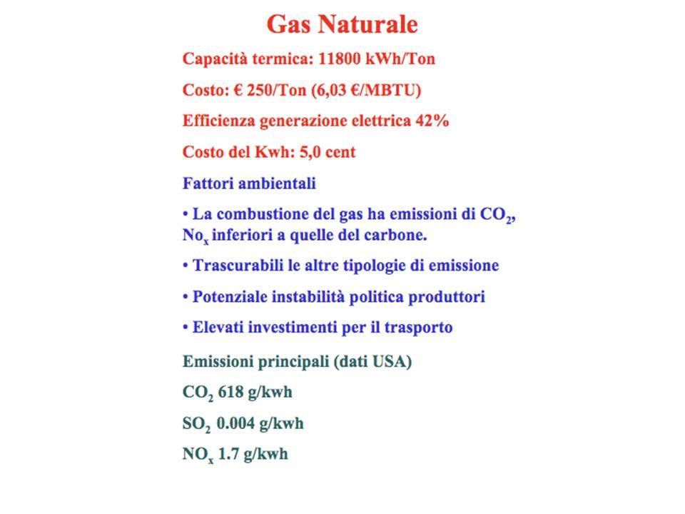 Soglia di attenzione Soglia di allarme Biossido di azoto (NO 2 ) 200 g/m 3 Conc.