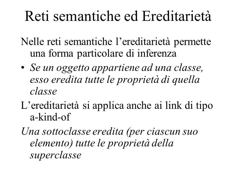 Reti semantiche ed Ereditarietà Nelle reti semantiche lereditarietà permette una forma particolare di inferenza Se un oggetto appartiene ad una classe