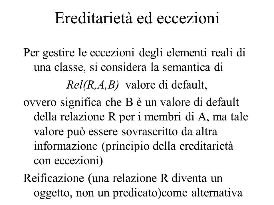 Ereditarietà ed eccezioni Per gestire le eccezioni degli elementi reali di una classe, si considera la semantica di Rel(R,A,B) valore di default, ovve