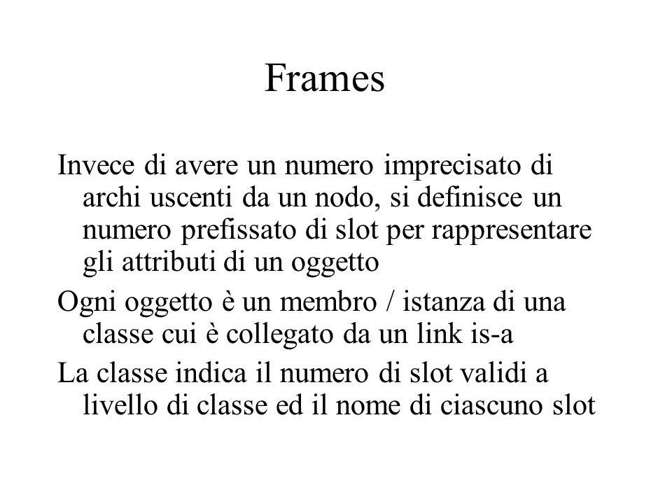 Frames Invece di avere un numero imprecisato di archi uscenti da un nodo, si definisce un numero prefissato di slot per rappresentare gli attributi di